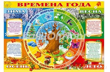 """Плакат настенный Русский Дизайн """"Времена года"""", 490*690мм"""